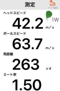 ヤマハRMX220ドライバーの飛距離データ