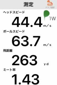ONOFF黒ドライバー2019の飛距離データ
